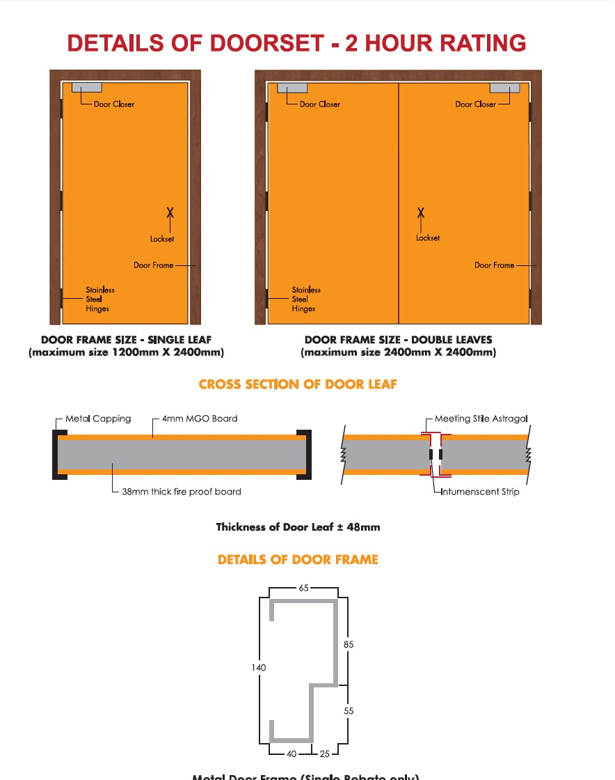 1 hour 2 hour fire rating door netbase invention - What is a fire rated door ...