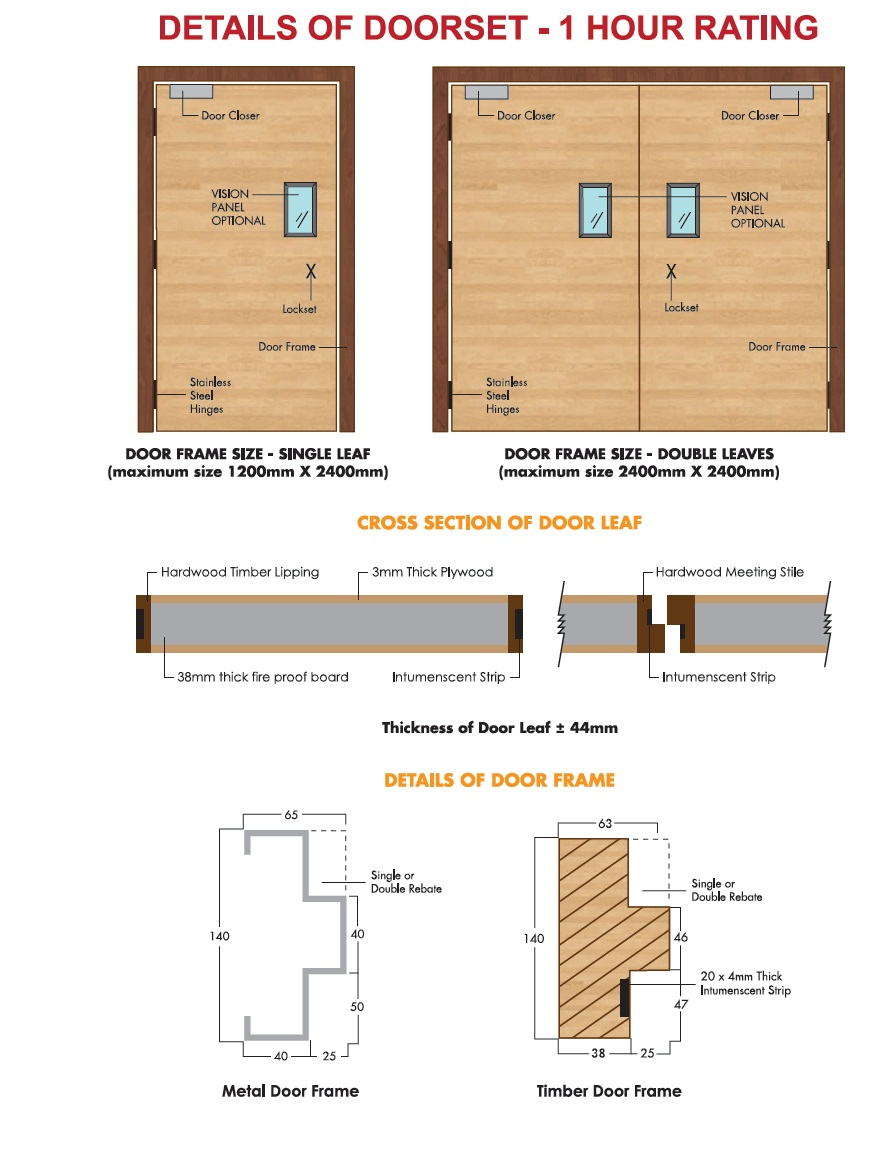 1 Hour & 2 Hour Fire Rating Door - NetBase Invention